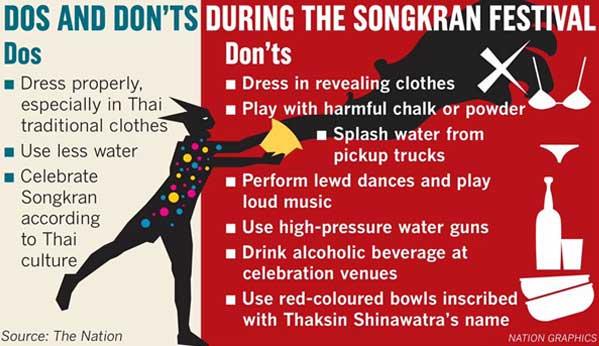 Prohibiciones Songkran 2016