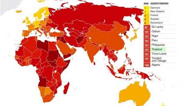 corrupción en Tailandia gráficos