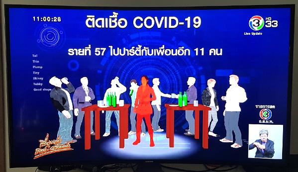 televisión tailandesa covid19